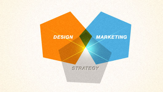 Design and Marketing