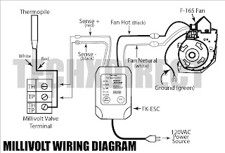 jenn air stove wiring diagram with Wiring Diagram For Fireplace Fan on Whirlpool Oven Control Panel Wiring Diagram moreover Index in addition Wc 15 Wiring Diagram in addition Jenn Air Wiring Diagram furthermore Appliance.