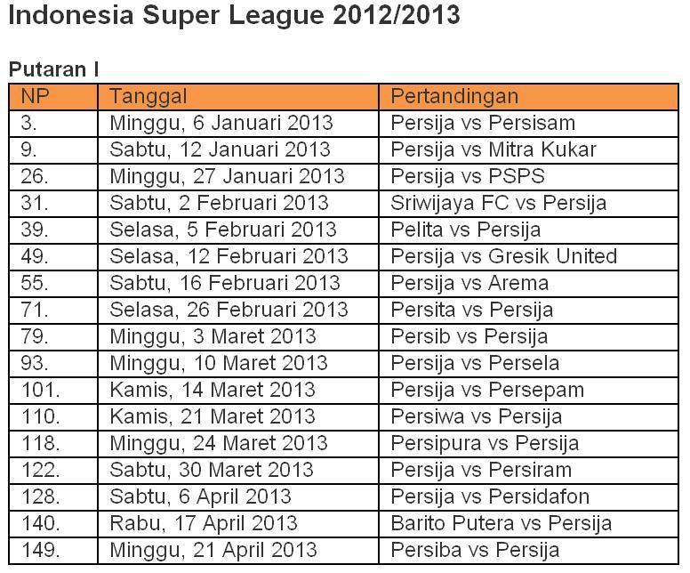 Berikut ini adalah jadwal pertandingan Persija Jakarta ISL 2013 :