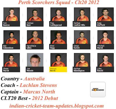 Perth-Scorchers-Squad-CLT20-2012
