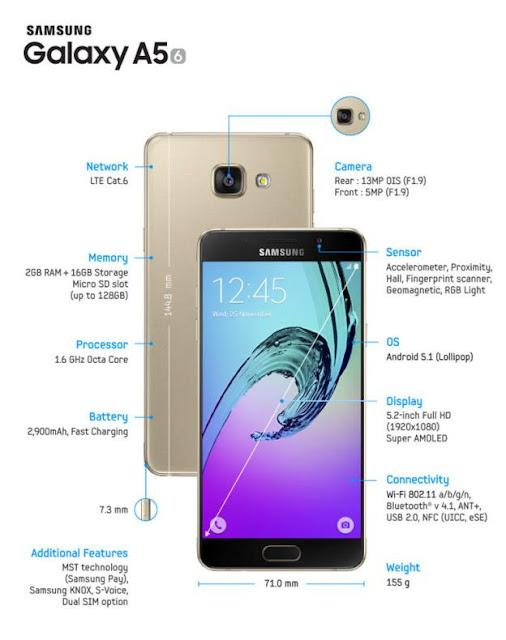 Χαρακτηριστικά του Galaxy A5