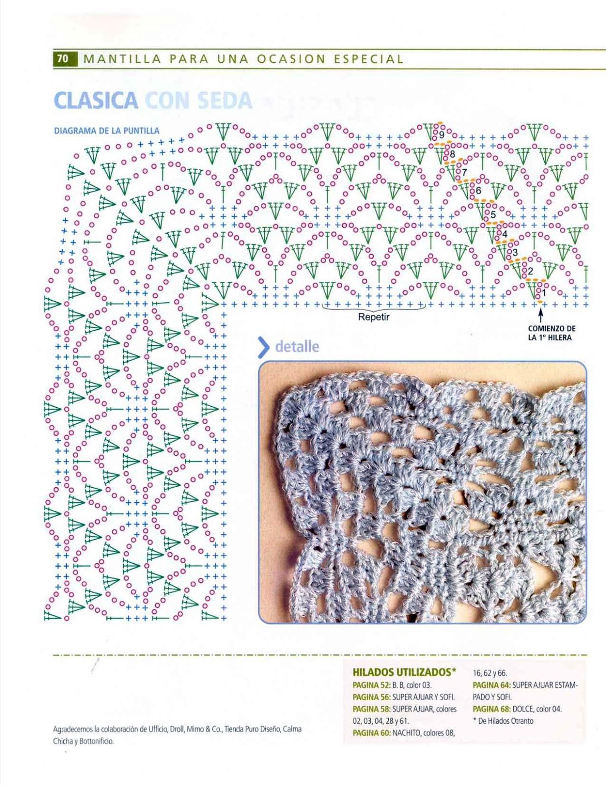 Único Fáciles De Crochet Manta Bebé Del Patrón Imágenes - Ideas de ...