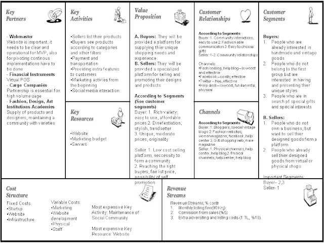 Business model canvas template template business model canvas successful spread betting finance accmission Image collections
