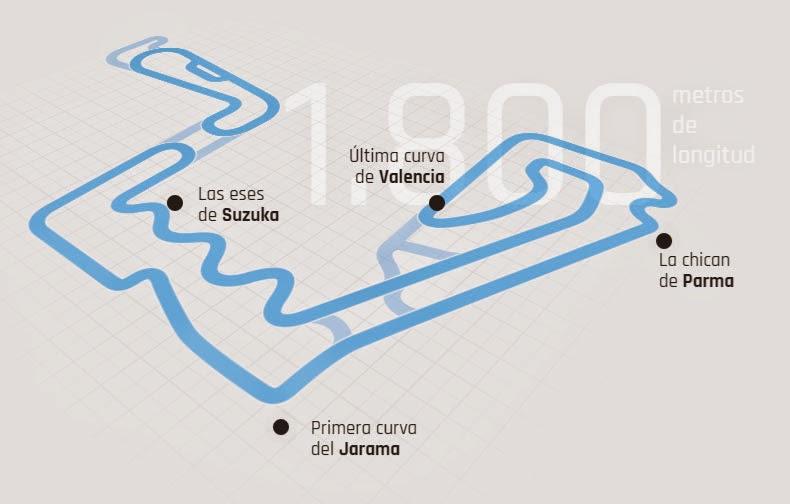 Circuito Karts Fernando Alonso : Campus karting fernando alonso de