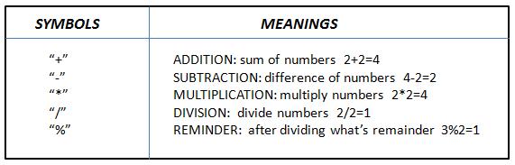 addition assignment operator c
