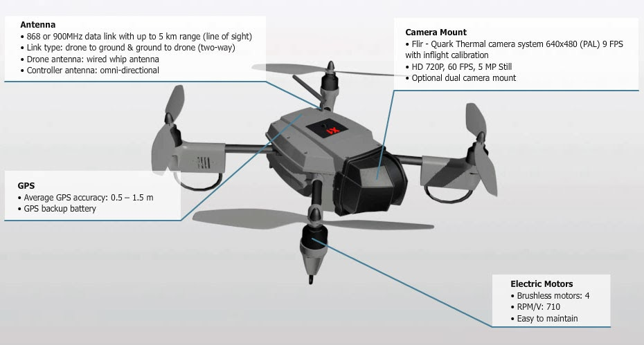 Aid Not Death From Above Drones For Disaster Relief
