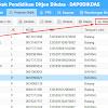 Cara Input Nomor Induk Siswa ( NIS ) di Dapodikdas 3.0.2