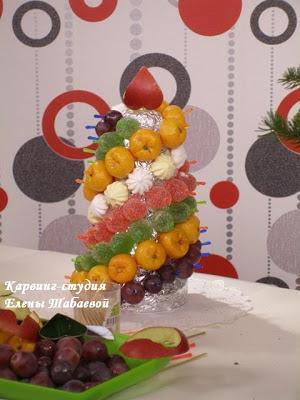 новогодняя елка из фруктов и сладостей