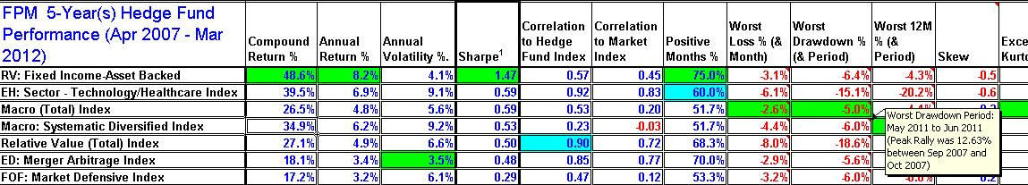 Systematic trading hedge fund london