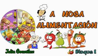 https://dl.dropboxusercontent.com/u/13783708/librolim_alimentos_bloque1/lim.swf?libro=alimentacion_1.lim