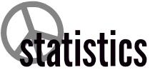 zdj statistics