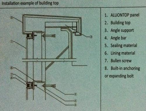 Supplier Bahan Bangunan Jual Bahan Bangunan Cara Memasang Aluminium Composite Panel