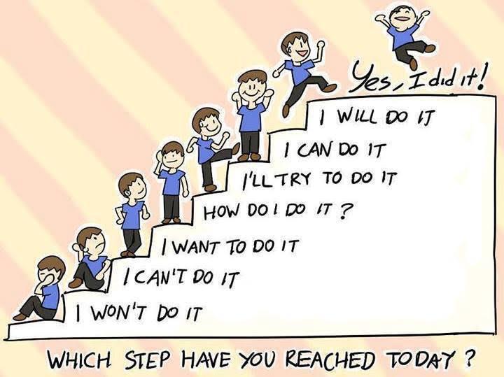 Мотивація до дій