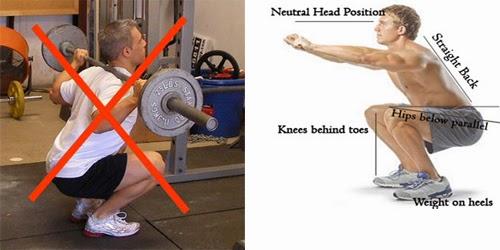 Wrong Squats vs Perfect Squat