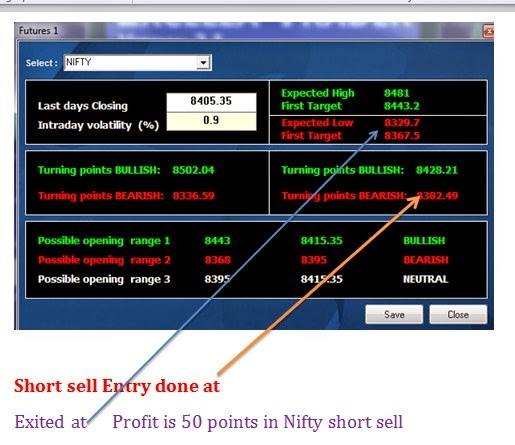 Free option trading tips nse ikpedi