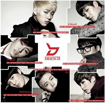 Block B Nalina members names info