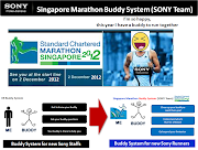 Singapore Marathon Buddy System (SONY Team)