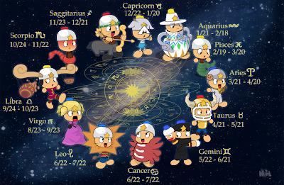 Tử vi 12 cung hoàng đạo & bảng tính ngày sinh