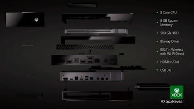 xbox one specs Xbox One Specs