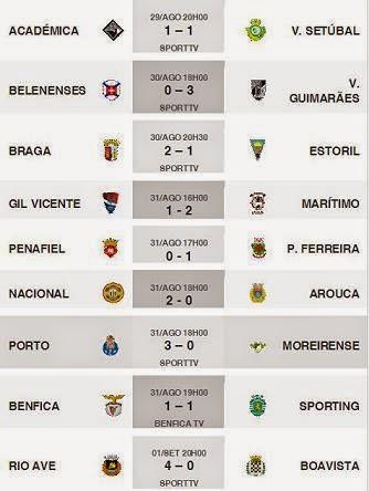 Liga Zon Sagres 2014-2015 3ºJornada