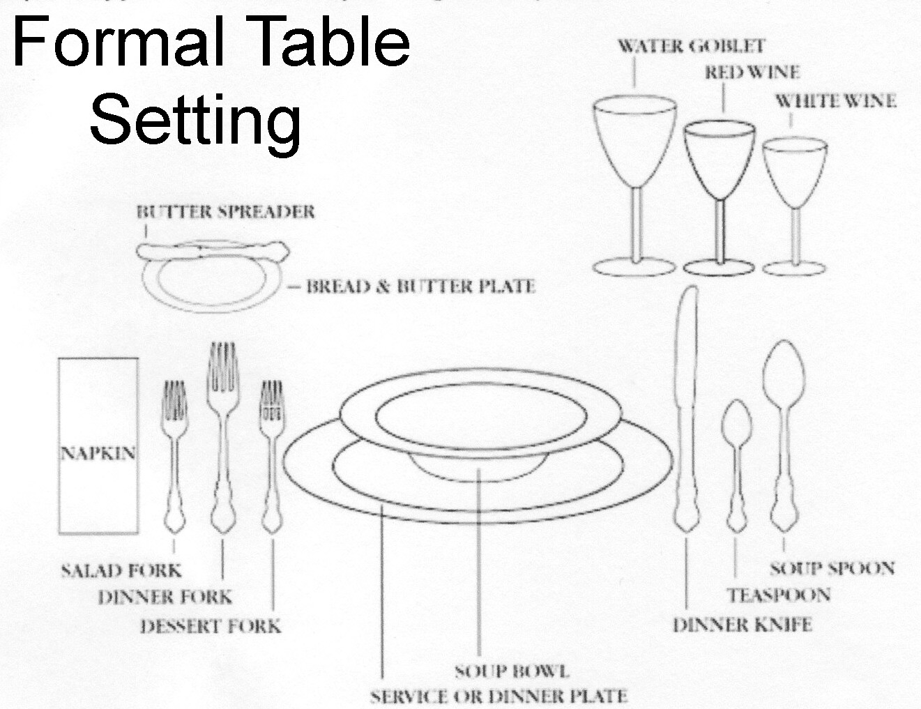Formal table set up food art pinterest tables - Fine dining table layout ...