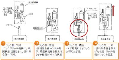 燃料取り出しに使うクレーンの画像-東京電力より