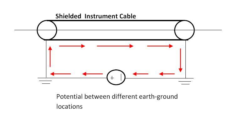 3 Wire Rtd Wiring Color Diagram Nilzanet – Rtd Standard Wiring Diagram