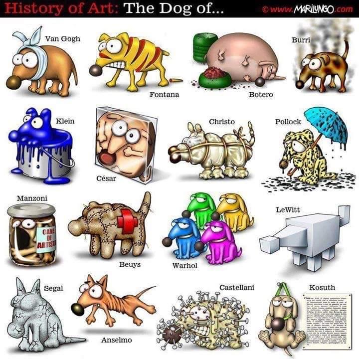 Un perro, es un perro?