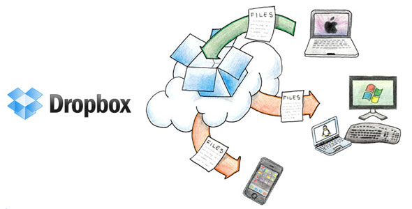 Secret Tips For Dropbox