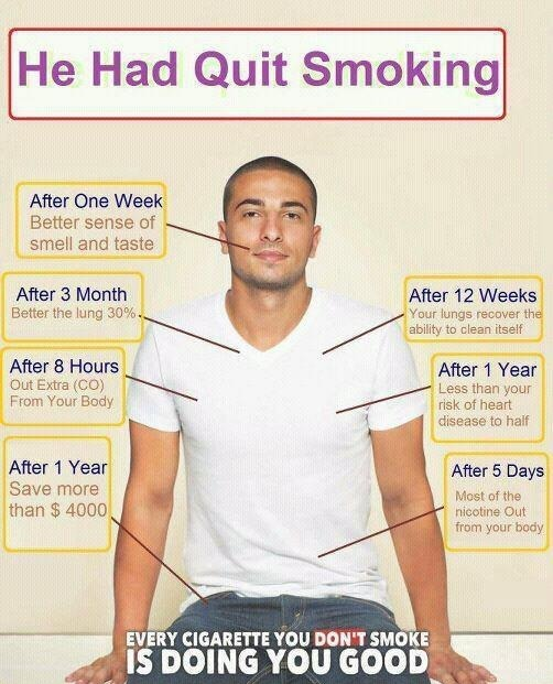 Quit smoking health benefits poster