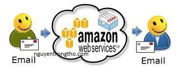 AMAZONE SES, dịch vụ gửi email hiệu quả