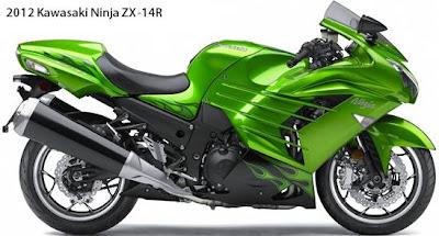 2012 Kawasaki Ninja ZX-14R