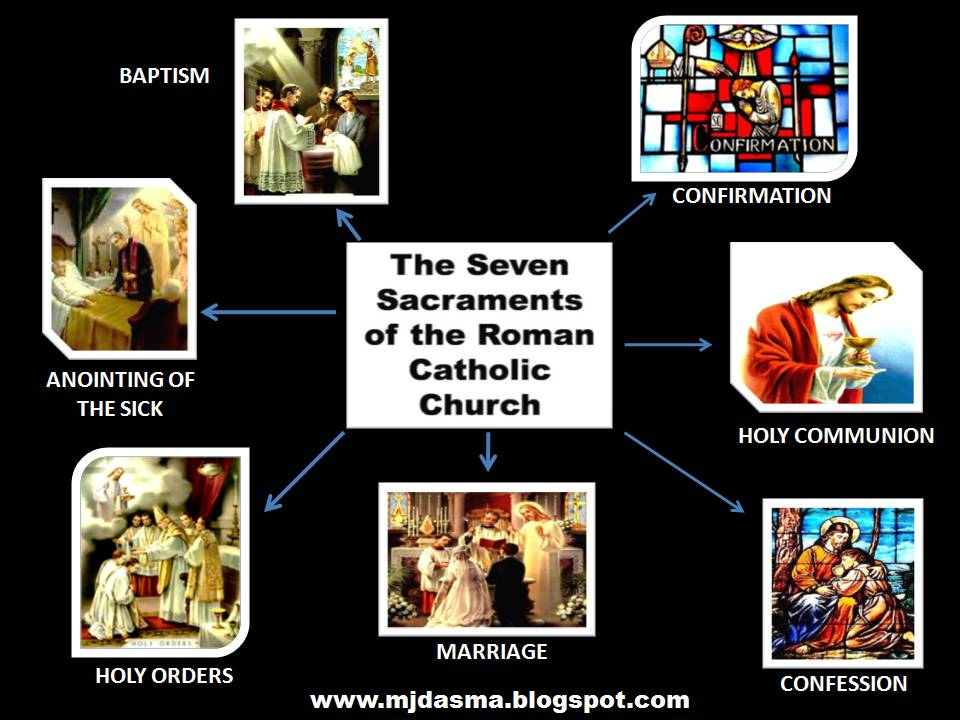 understanding the concept of frames throughout a catholic mass Mass and liturgy scripture scripture and tradition  catholic kids  learning about the catholic faith can be fun with these resources, catholic kids will enjoy .