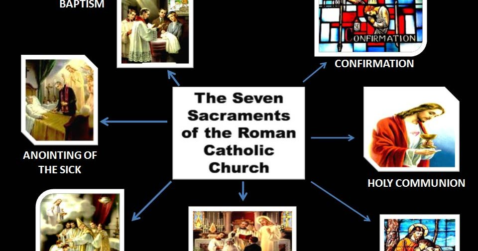 the seven catholic sacraments Protestants always ask for scriptural evidence for all of our sacraments so here it is.