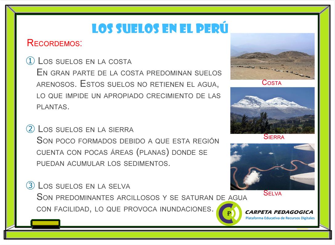 Los suelos en el Perú