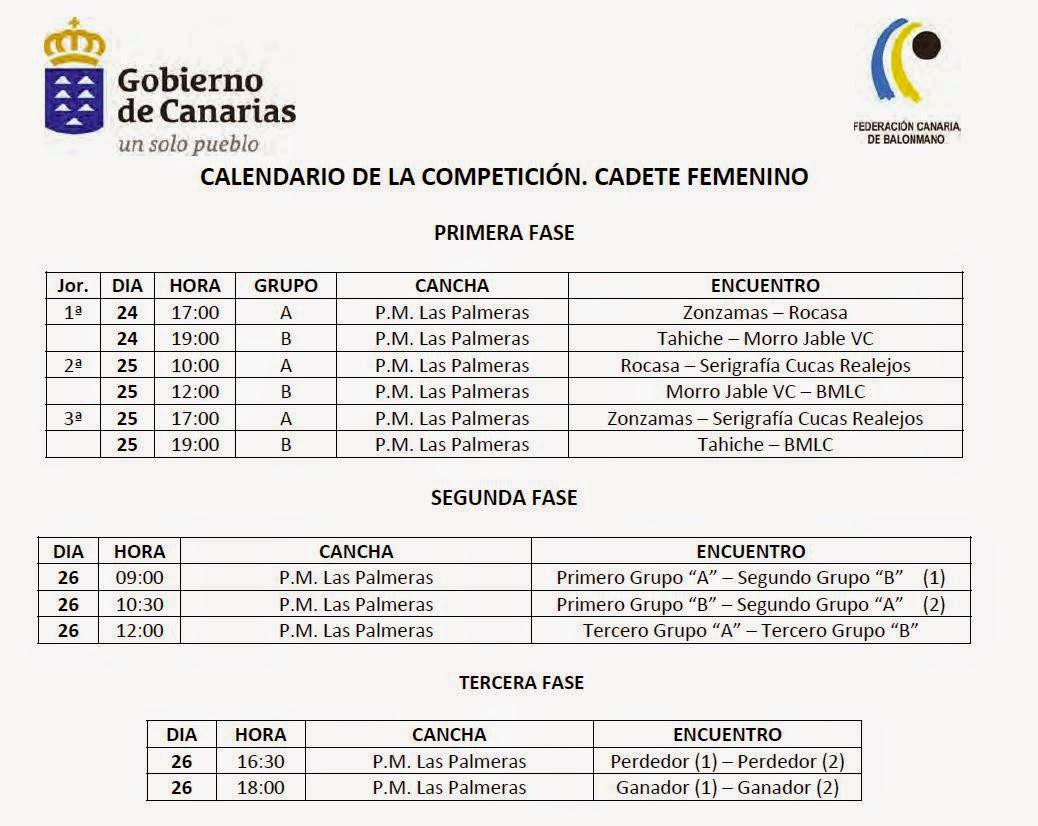 Campeonato de Canarias cadete femenino 2014