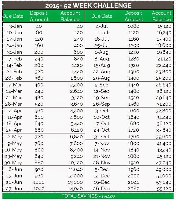 52 Week Challenge Calender 2015 | Calendar Design