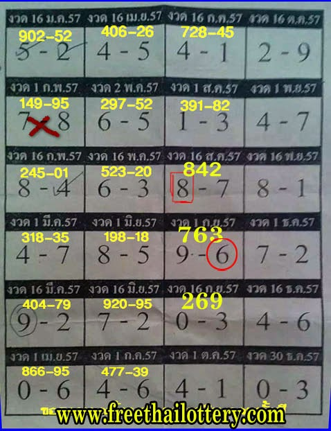 Free Thai Lottery Yearly Tip paper 01-10-2014