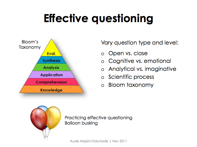 effective questioning The art of effective questioning how you ask questions is very important in establishing a basis for effective communicationeffective questions open the door to knowledge and understanding.