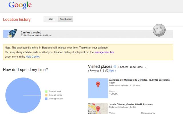 Google elimina el panel de control del Historial de ubicaciones