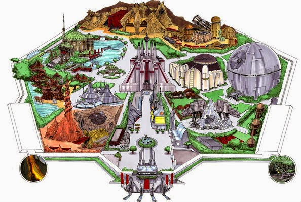 """Star Wars Land"""