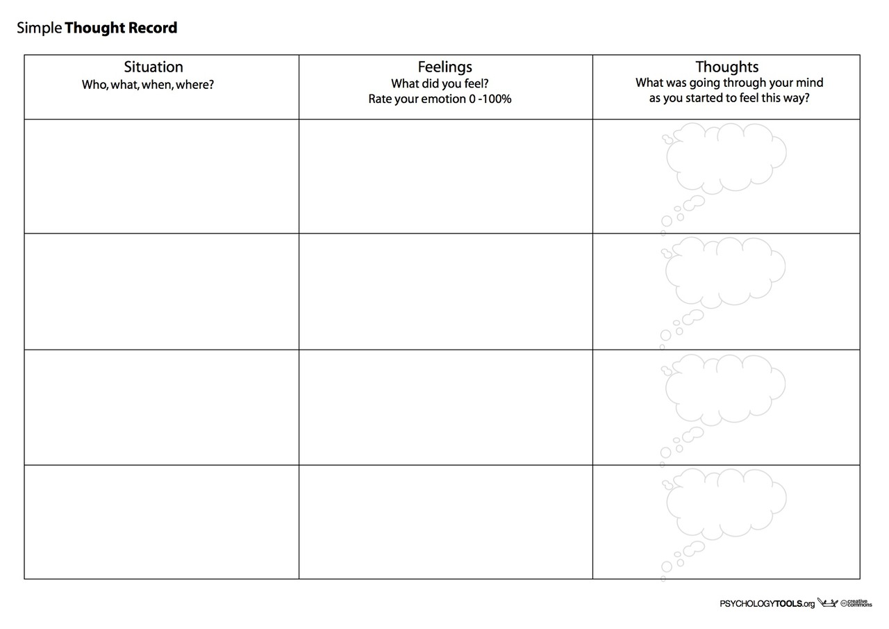 Abc worksheet cognitive behavioral therapy