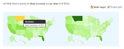 US states comparison