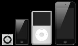 Perbedaan Ipad dan Ipod