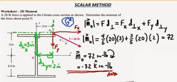 Parallel vectors calc 2
