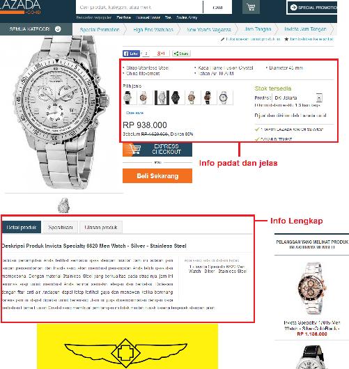 contoh web jual beli yang baik dari lazada