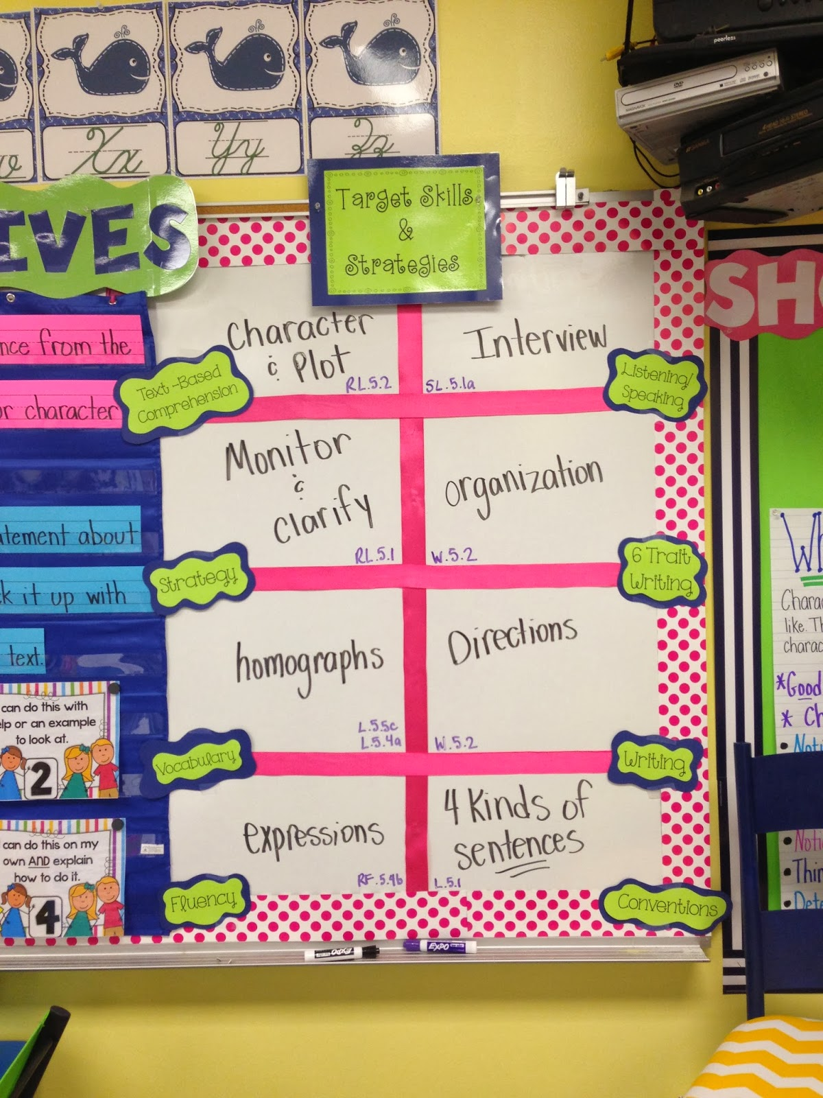 in grade displaying objectives