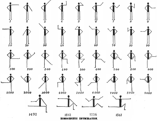 Mathematics and movement