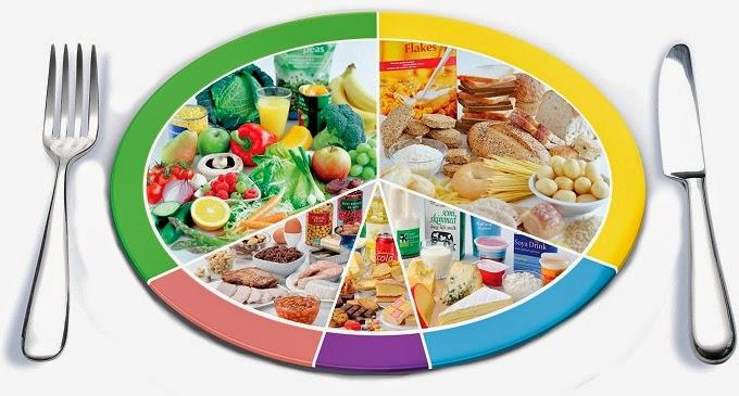 Fit-Life-Health: Dieta fija o por menu