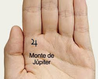 Monte de Jupiter, mano izquierda